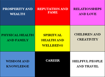office feng shui colors. Feng Shui Office Tips To Keep In Mind Colors