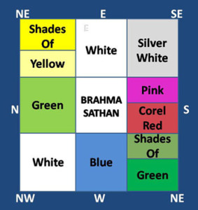 Vastu Colors for Home | Choose Right Colors According to Vastu Shastra