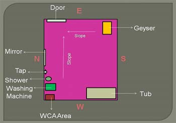 vastu for bathroom simple vastu tips for bathroom and toilet